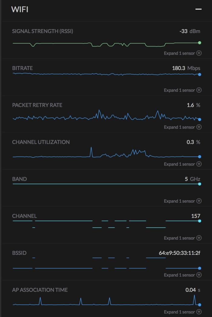 Cape - Wifi stats
